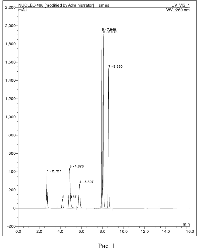 Способ определения продуктов химического гидролиза дезоксирибонуклеиновой кислоты