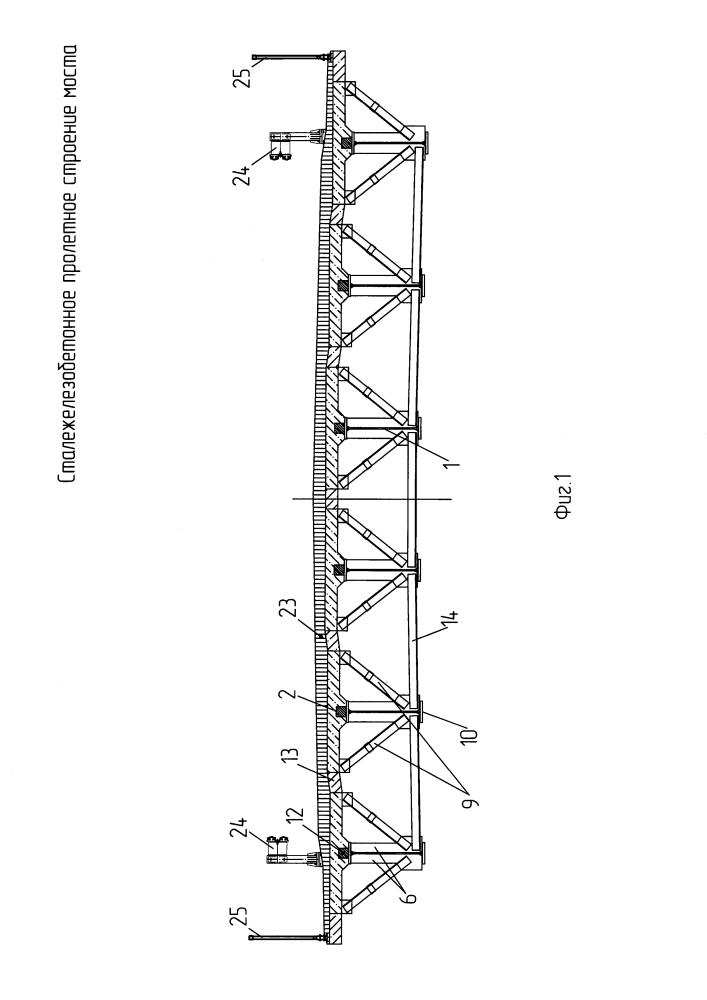Сталежелезобетонное пролётное строение моста