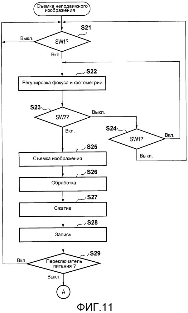 Устройство захвата изображения и способ управления устройством захвата изображения
