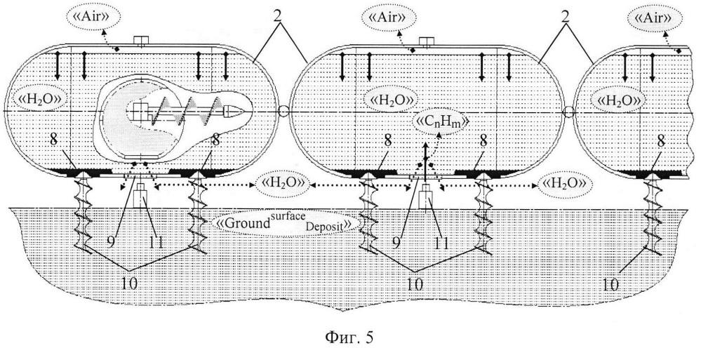Способ транспортировки углеводородов cnhm из донных месторождений морей и океанов (вариант русской логики - версия 2)