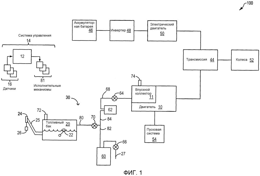 Способ определения утечки топливной системы транспортного средства (варианты) и система транспортного средства