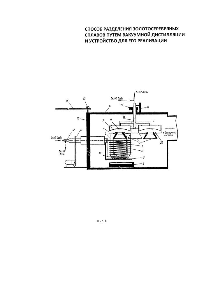 Способ разделения золотосеребряных сплавов путем вакуумной дистилляции и устройство для его реализации
