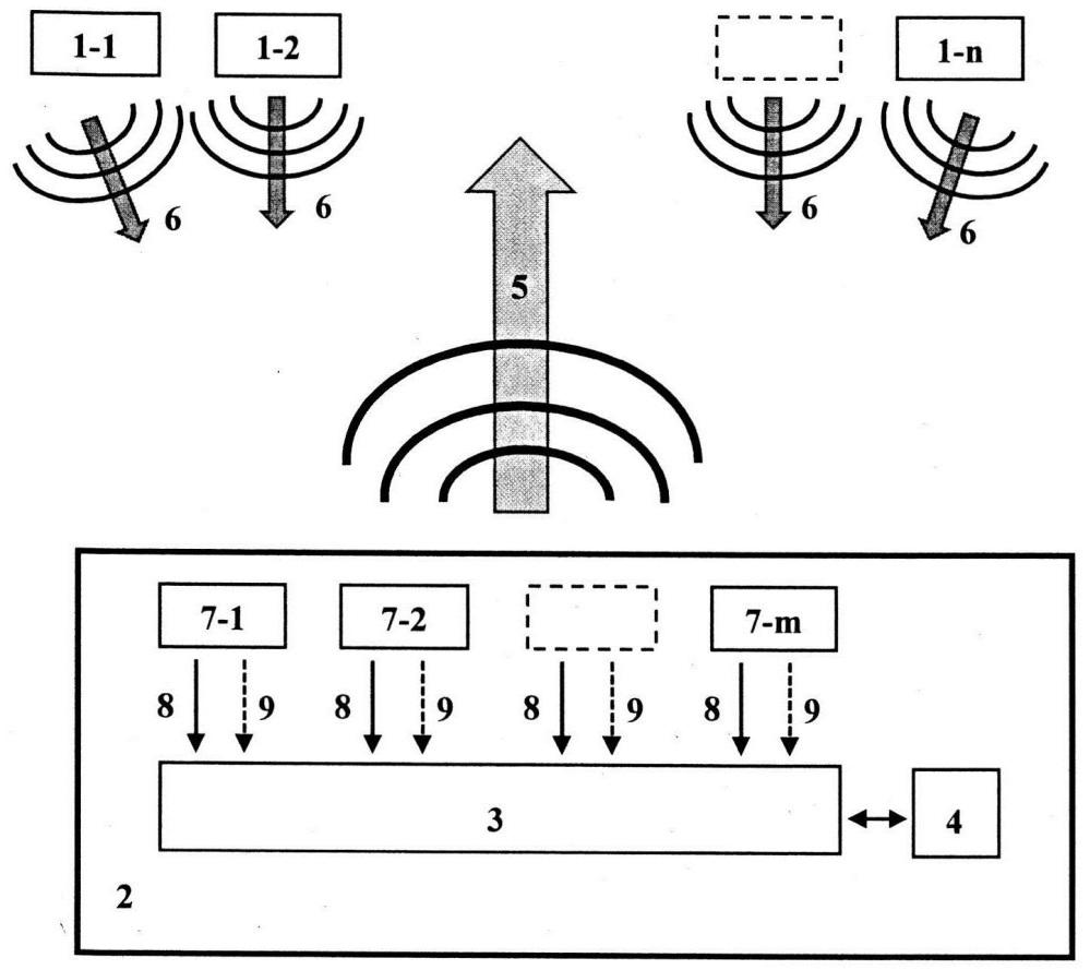 Система локального позиционирования объектов