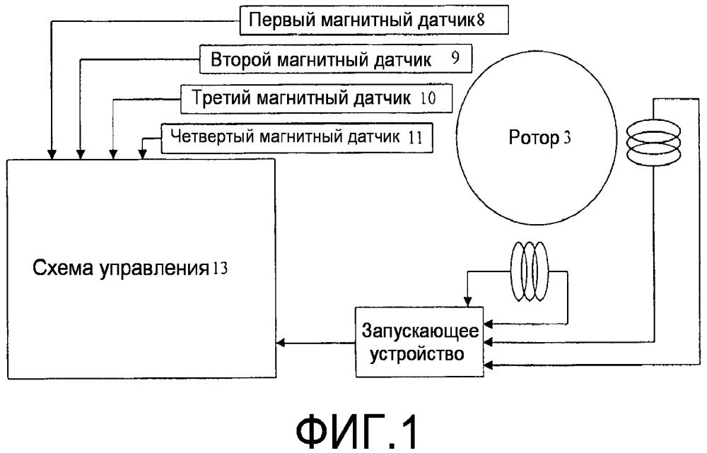 Устройство приведения в действие электродвигателя