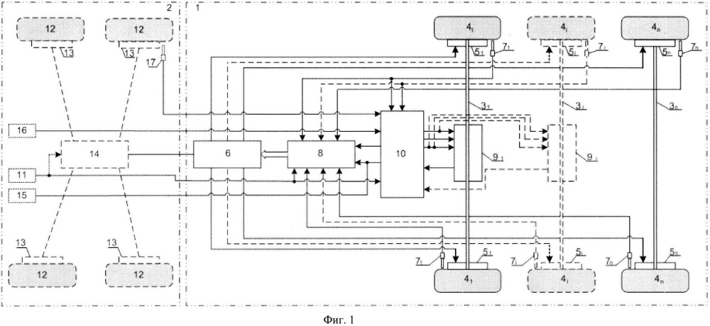 Способ управления n-осным прицепом тягача и устройство для его осуществления