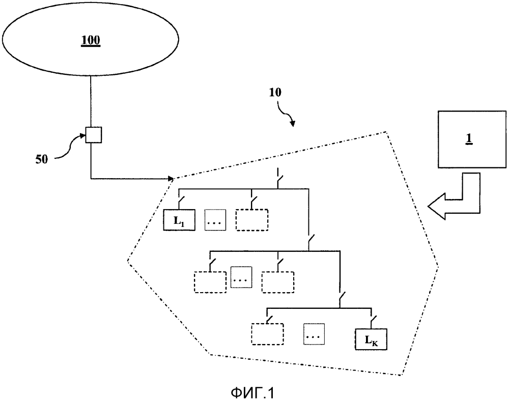 Способ управления профилем нагрузки электрической сети низкого или среднего напряжения и связанная с ним система управления