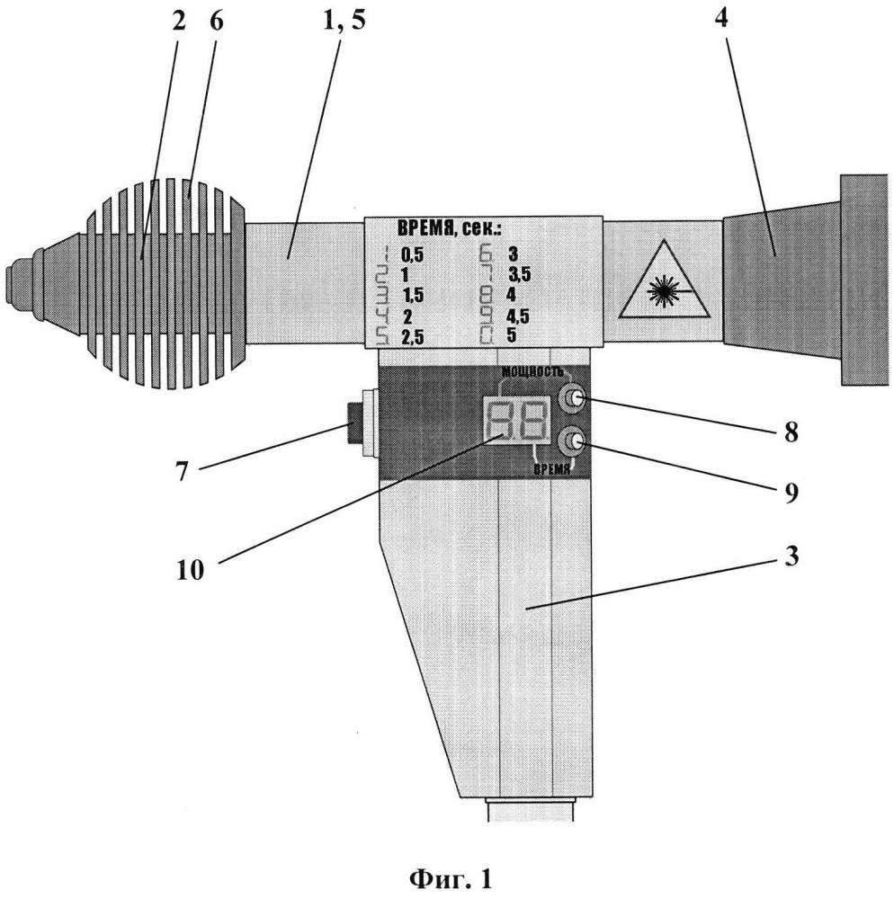 Многофункциональный лазерный аппарат (варианты)