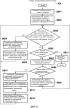 Устройство обработки информации, способ обработки информации, устройство обработки и носитель информации