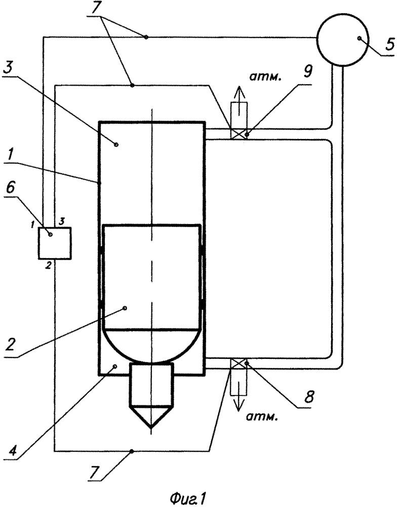 Компрессионно-вакуумная ударная машина (варианты)