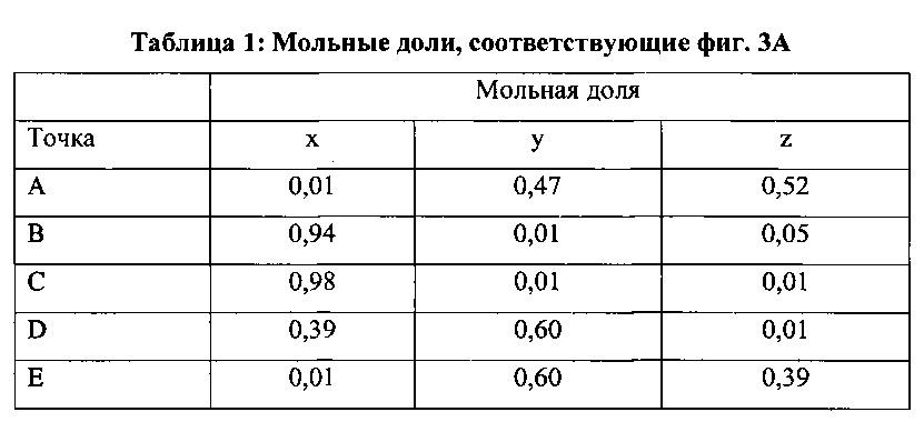 Газофазная и жидкофазная каталитическая перегруппировка бекмана оксимов с получением лактамов