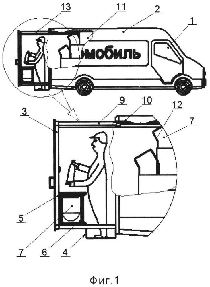 Экомобиль-трансформер