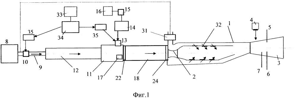 Устройство для проведения высокотемпературных газодинамических испытаний проточных элементов турбомашин