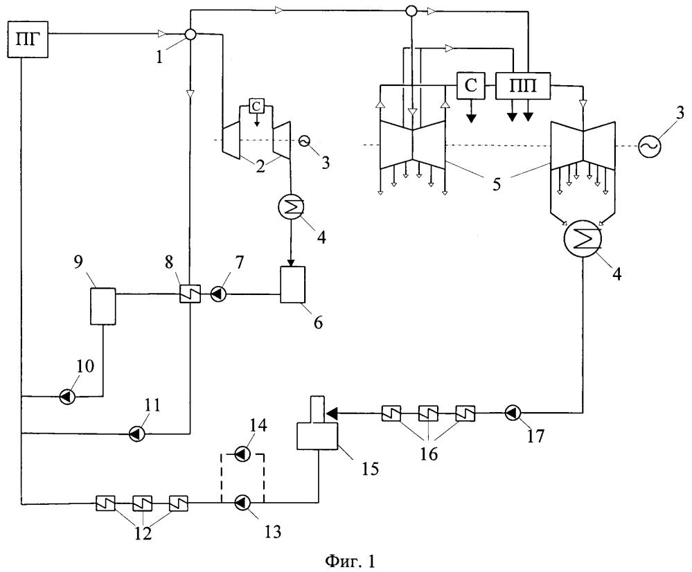 Способ активного отвода остаточного тепловыделения реакторов в условиях полного обесточивания аэс