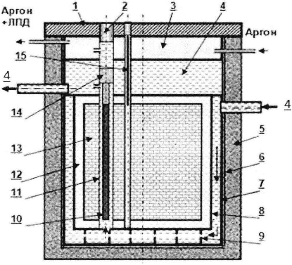 Реактор-конвертер канального типа с расплавленным топливом