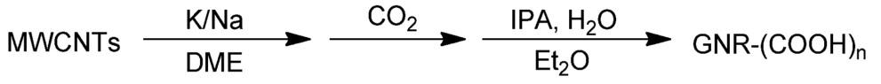 Способы изготовления графеновых нанолент с применением растворителя