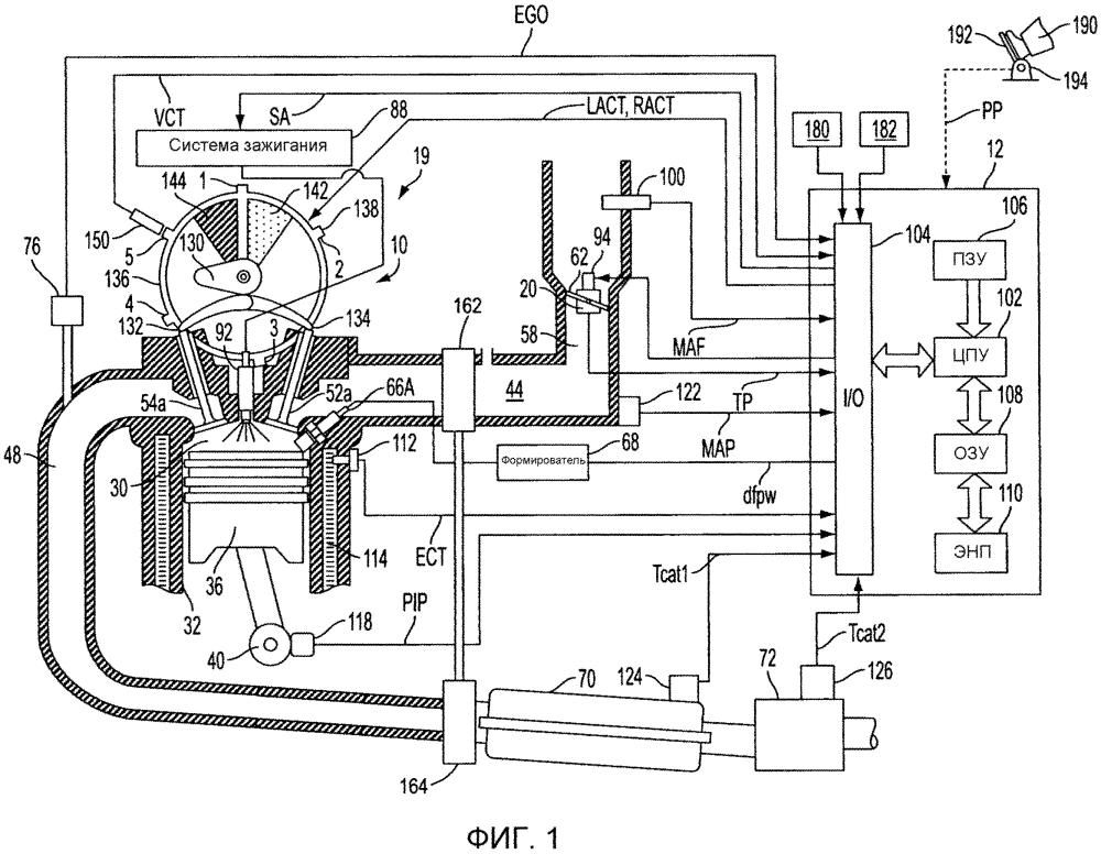 Способ управления потоком масла в двигателе (варианты) и система подачи масла для поршневого двигателя внутреннего сгорания