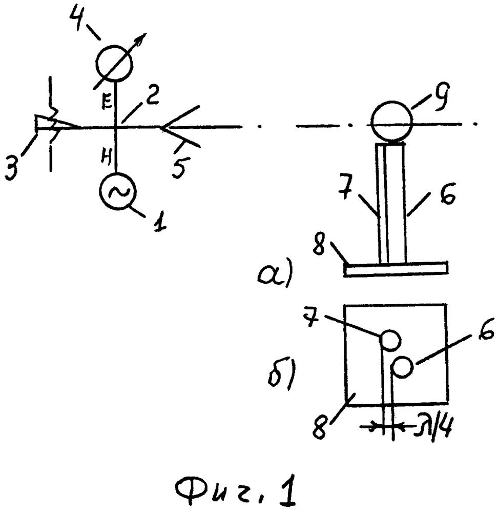 Установка для измерения эффективной площади рассеяния радиолокационных целей