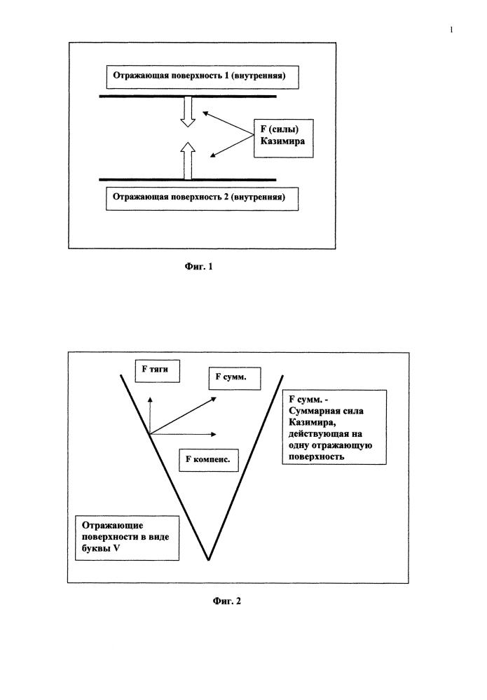 Способ приведения в движение тел при помощи эффекта казимира и/или его аналогов