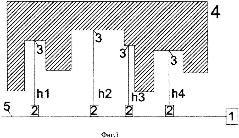 Способ дистанционного геометрического нивелирования