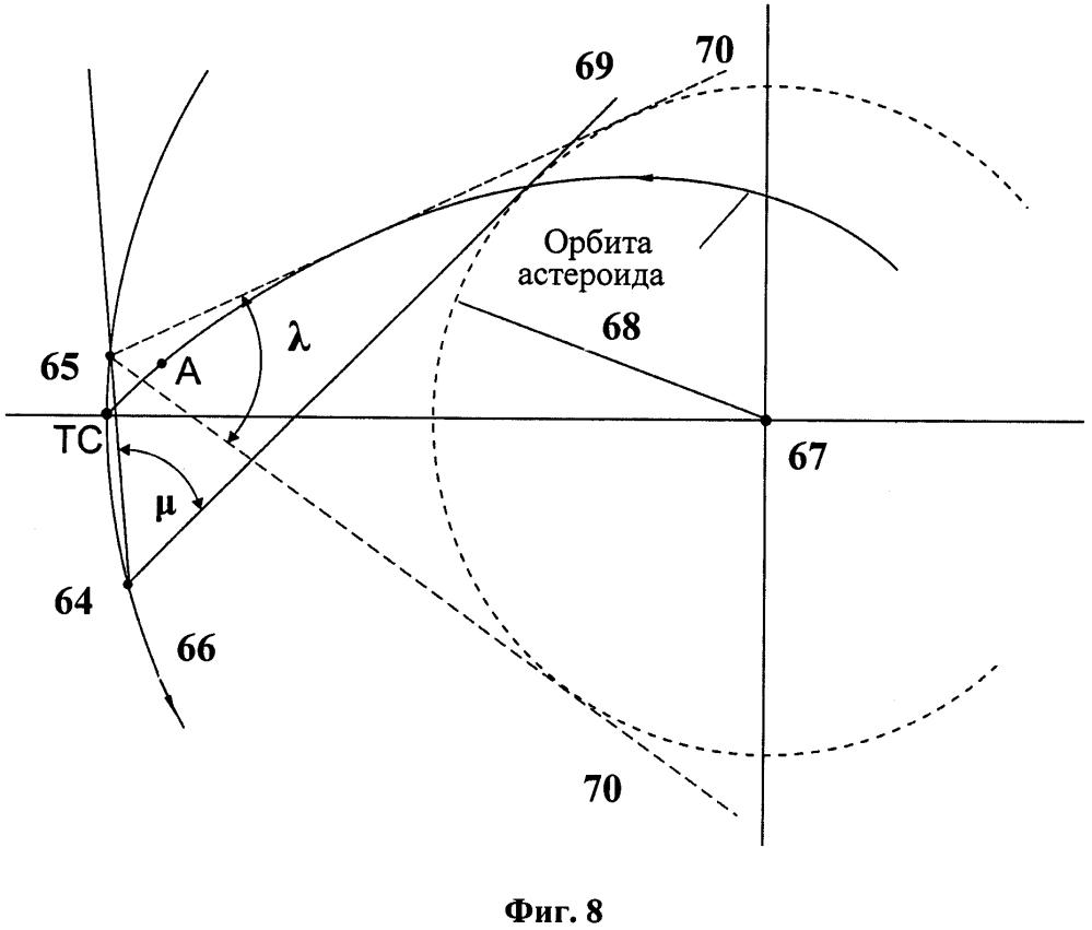 Космическая система обзора небесной сферы для наблюдения небесных объектов и обнаружения опасных для земли небесных тел - астероидов и комет