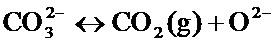 Способ получения оксигалогенида, и/или оксида актинида(ов), и/или лантанида(ов) из среды, содержащей по крайней мере одну расплавленную соль