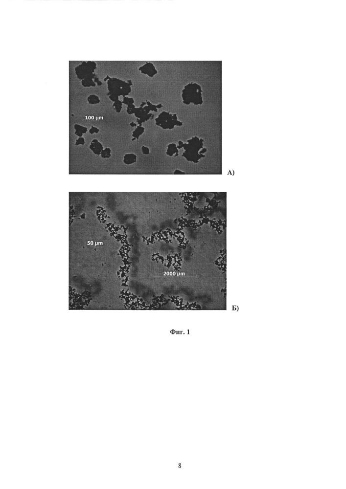 Способ получения композита на основе полиолефинов и углеродных нанотрубок