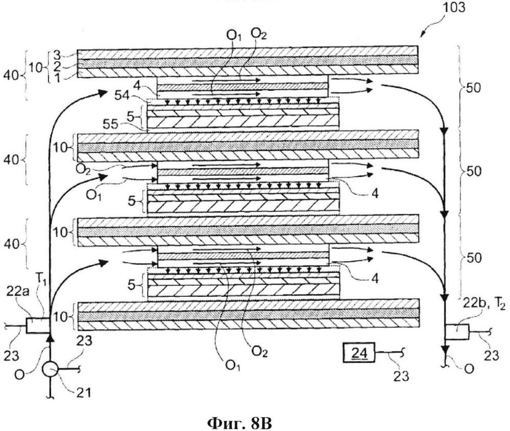 Твердооксидный топливный элемент или твердооксидная электролитическая ячейка и способ эксплуатации такого элемента