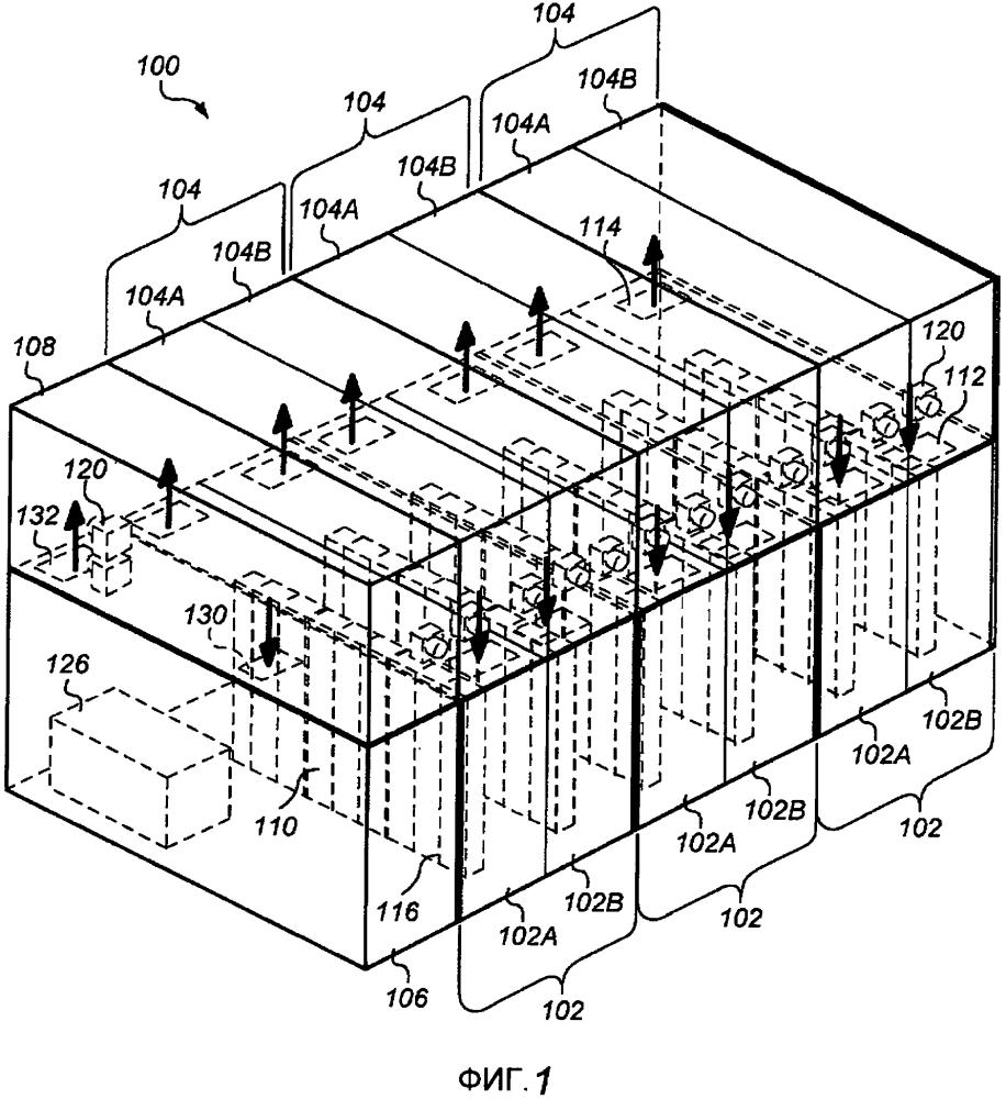 Модульная система для центра обработки данных (цод)