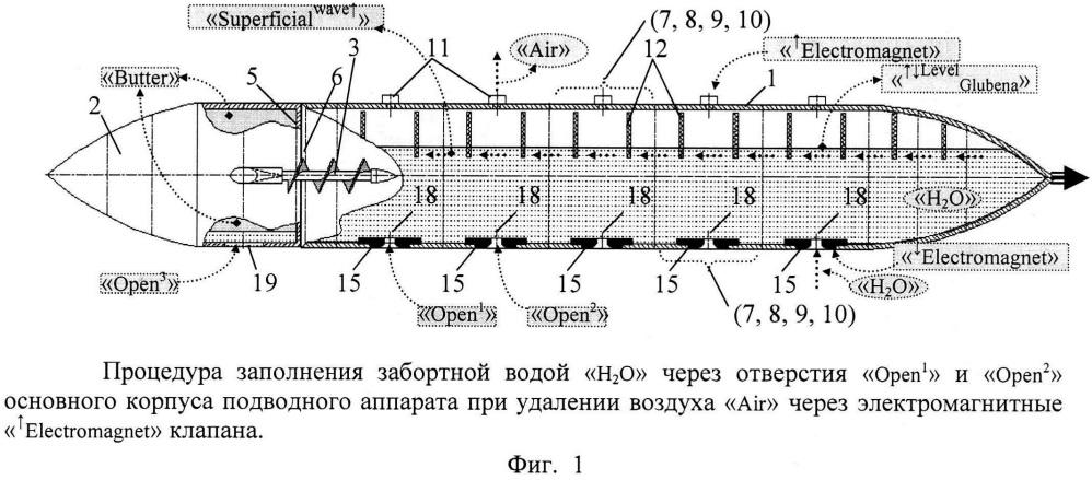 Способ изготовления подводного аппарата для транспортировки углеводородов cnhm из донных месторождений морей и океанов (вариант русской логики - версия 9)