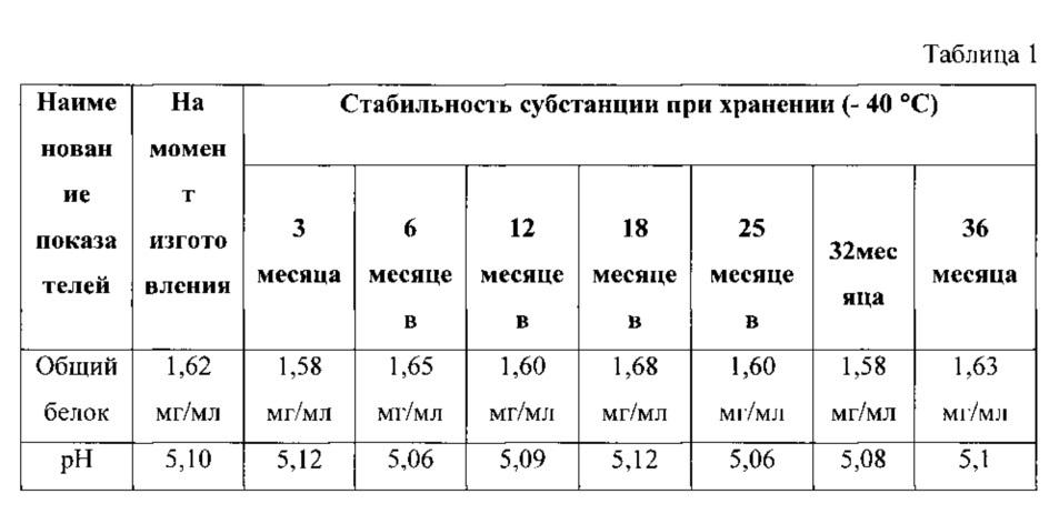 Рекомбинантная плазмида pfm-ifn-17, обеспечивающая экспрессию интерферона альфа-2b человека, рекомбинантная плазмида pfm-ар, обеспечивающая экспрессию фермента метионинаминопептидазы e. coli, биплазмидный штамм escherichia coli fm-ifn-ар (pfm-ifn-17, pfm-ар) - продуцент (met-) рекомбинантного интерферона альфа-2b человека