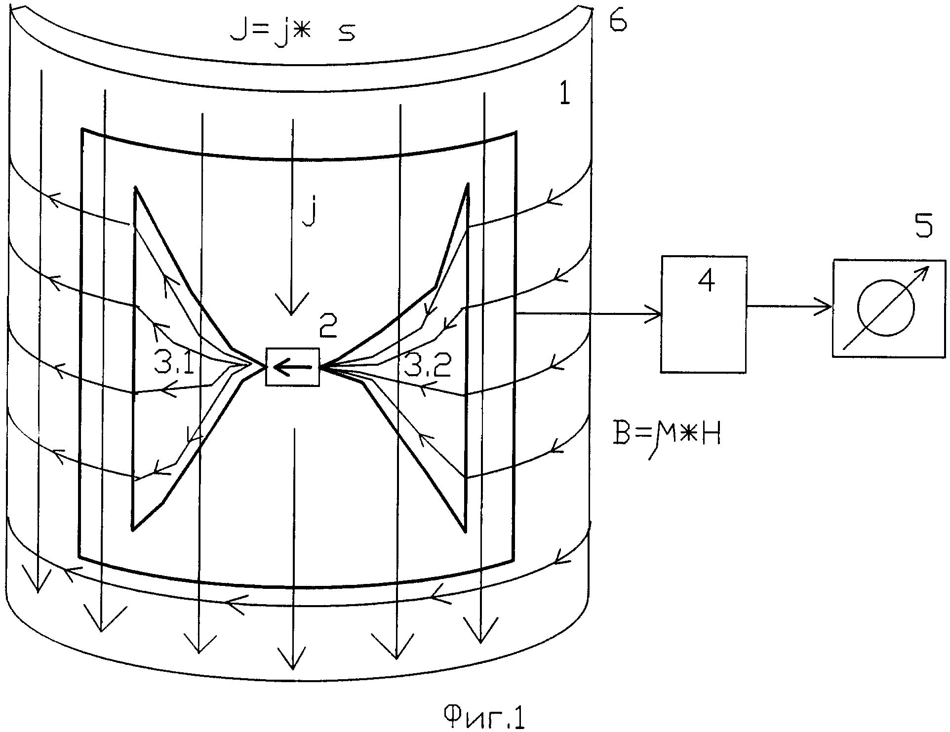 Способ бесконтактного измерения поверхностного тока и устройство для его осуществления