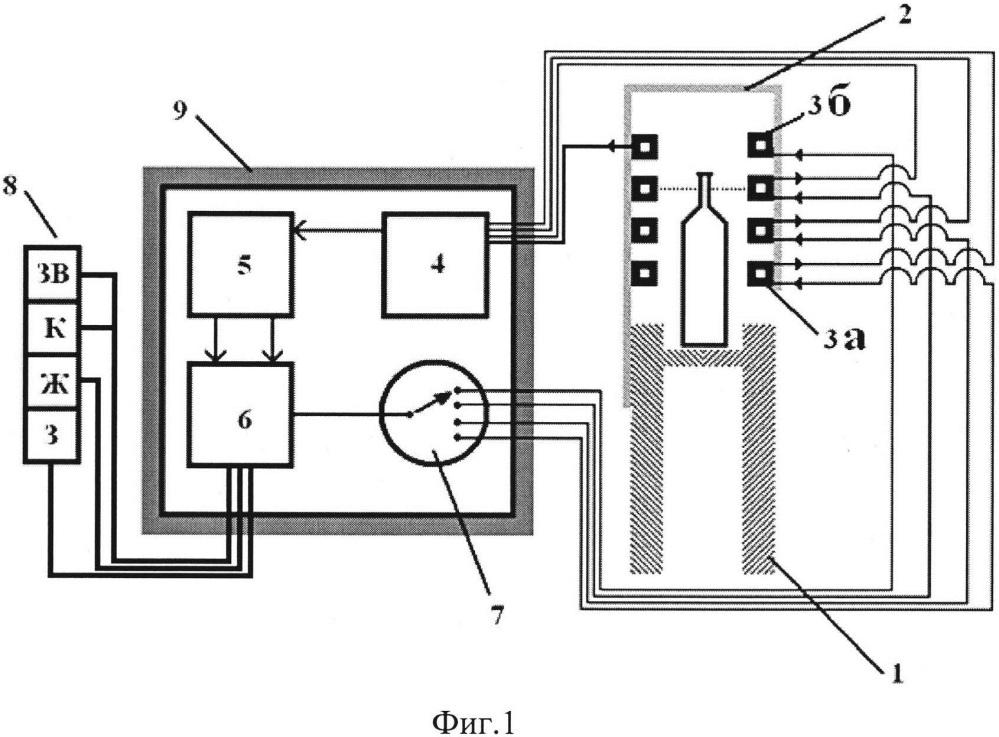 Система подсчета расфасованной в герметичные емкости продукции