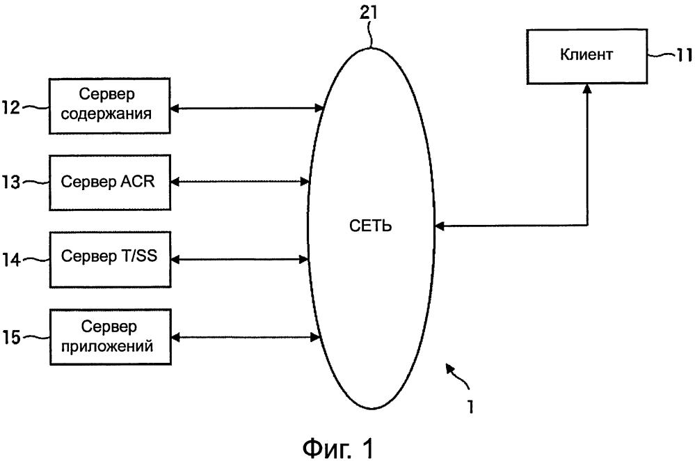 Устройство обработки информации, способ обработки информации и программа