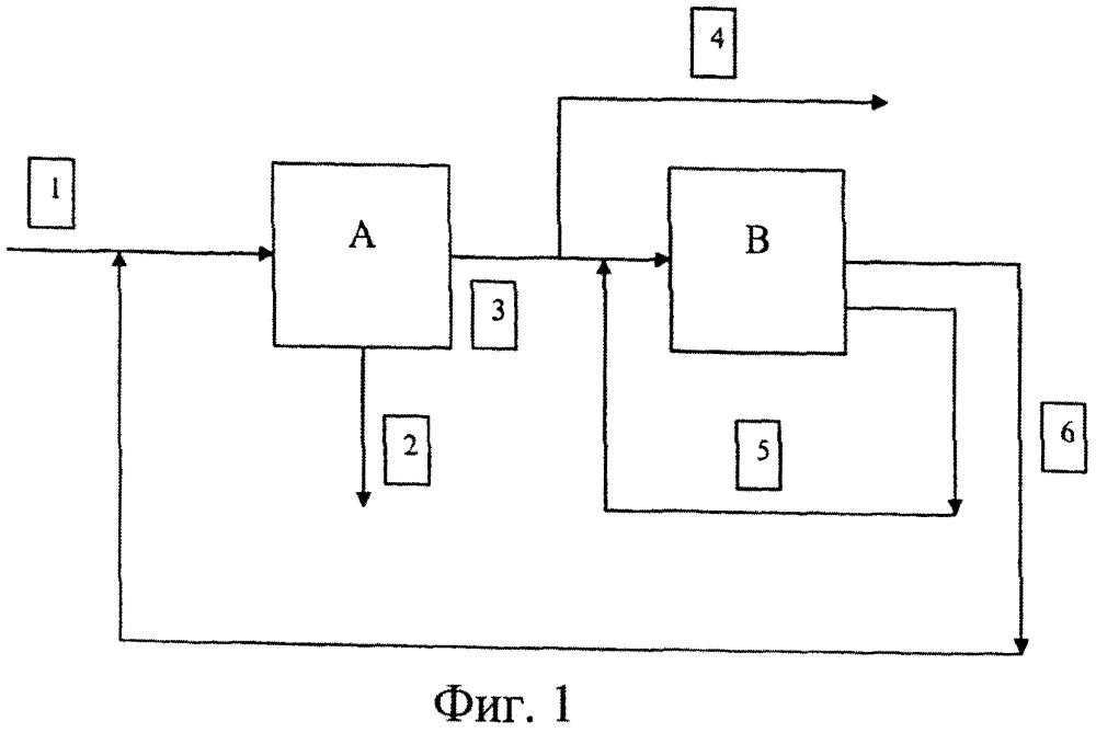 Способ получения 1,3-бутадиена