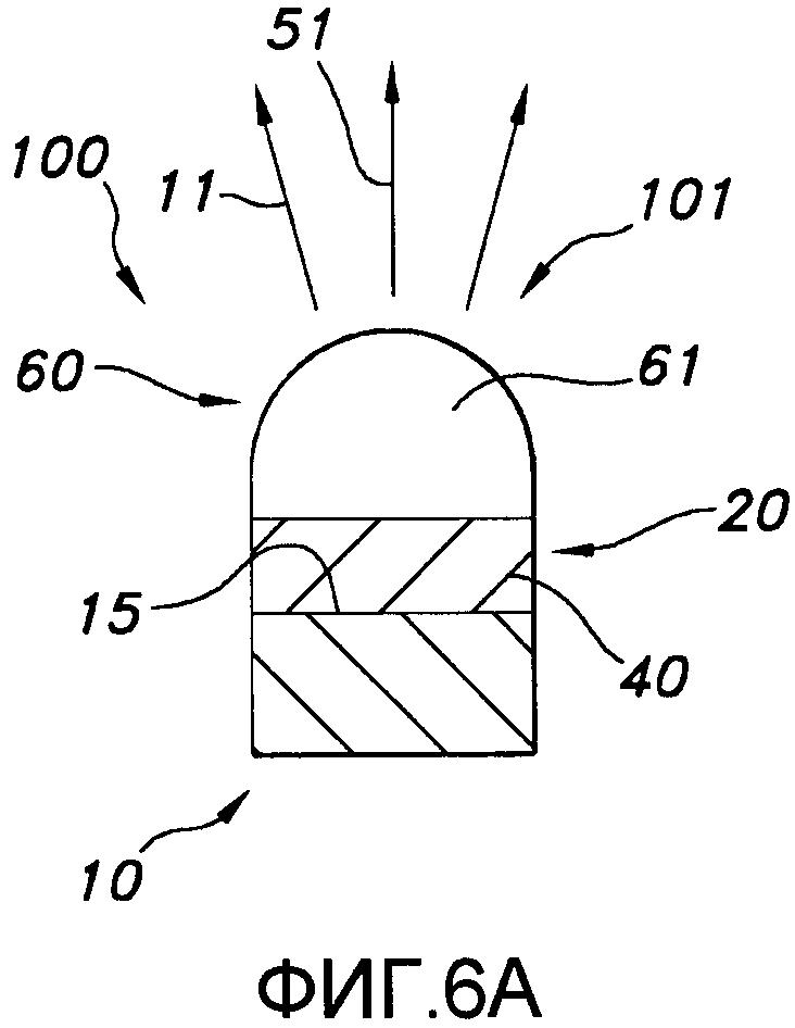n-активированные гексафторсиликаты для применения в светоизлучающих диодах