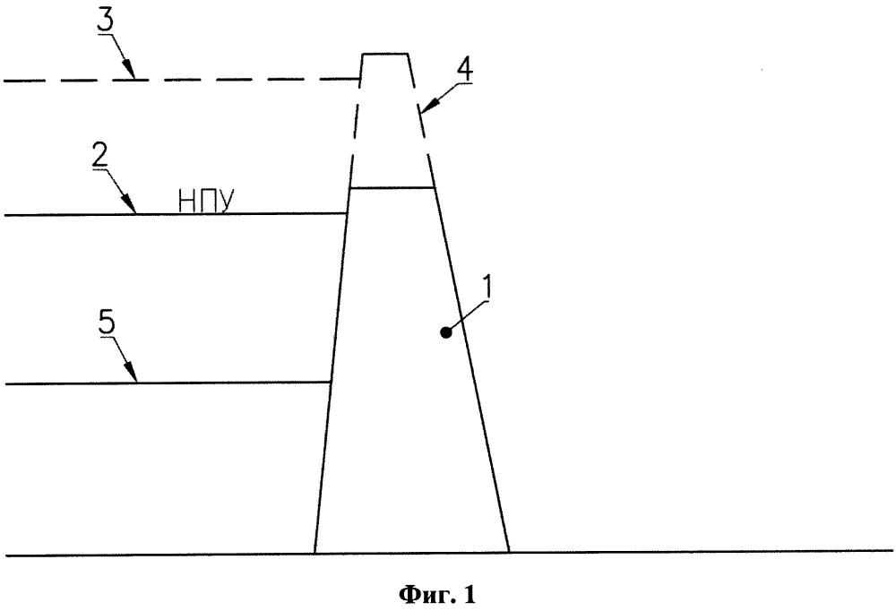 Способ оптимизации режима регулирования уровня воды в водохранилище гэс