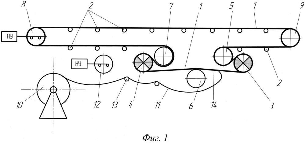 Конвейера с прижимной лентой патенты конвейеры пластинчатые