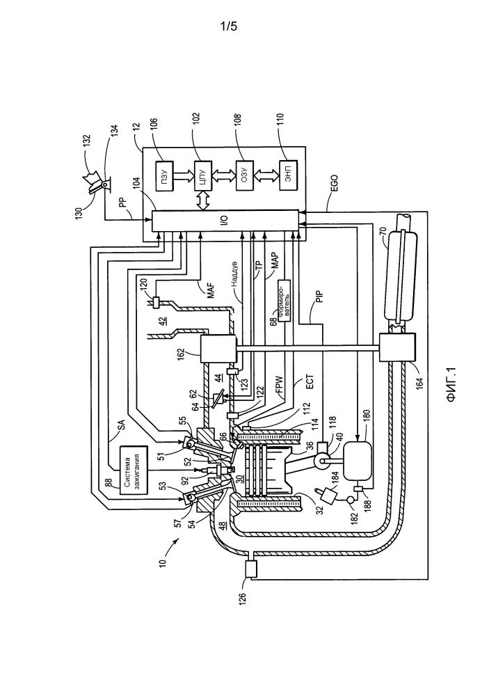 Способ (варианты) и система для диагностики ухудшения характеристик компонентов в двигателе
