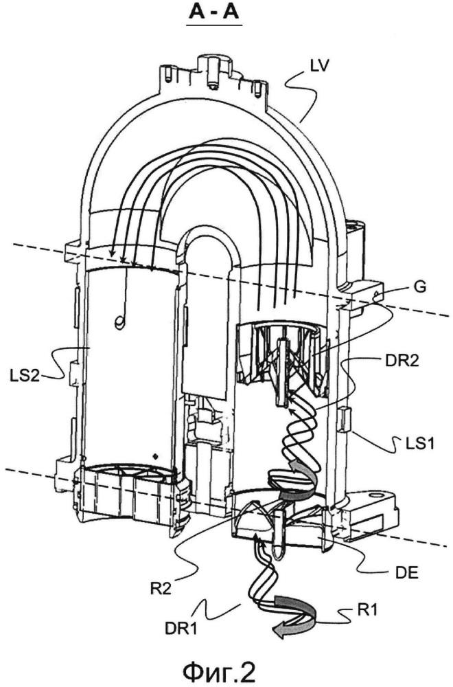 Расходомерное устройство для измерения параметра потока, образованного из текучей среды