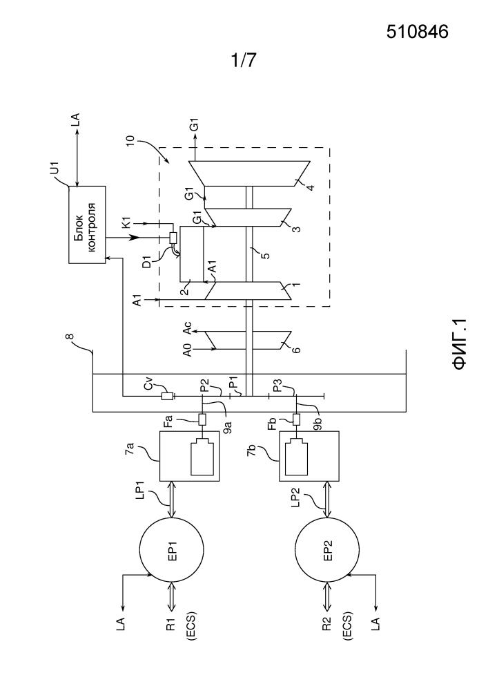 Способ передачи электрической энергии в летательном аппарате и электромеханическая конструкция для передачи электрической энергии