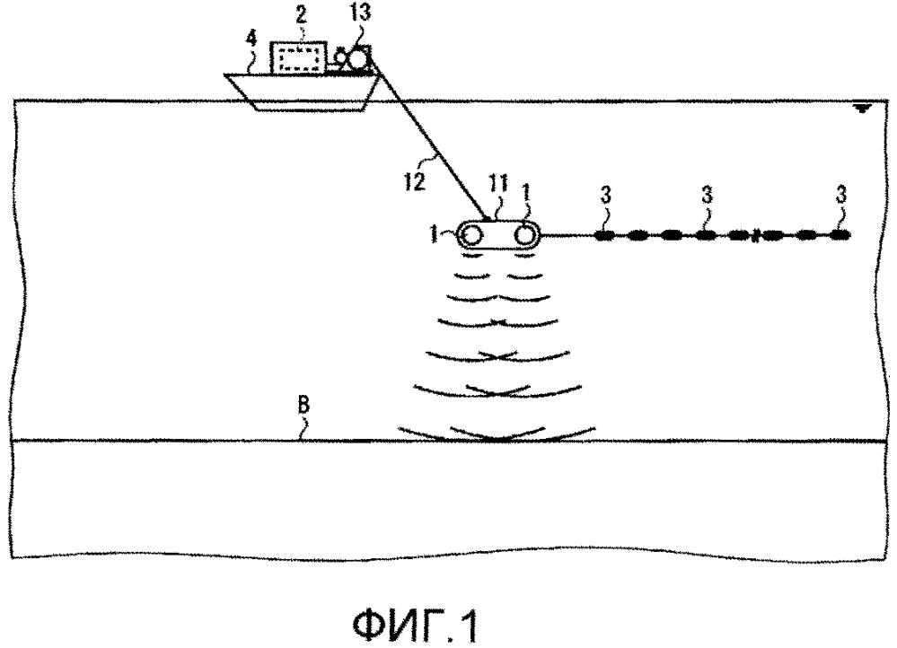 Система подводных исследований подземного пространства и способ подводных исследований подземного пространства
