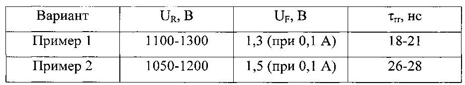 Способ единовременного получения p-i-n структуры gaas, имеющей p, i и n области в одном эпитаксиальном слое