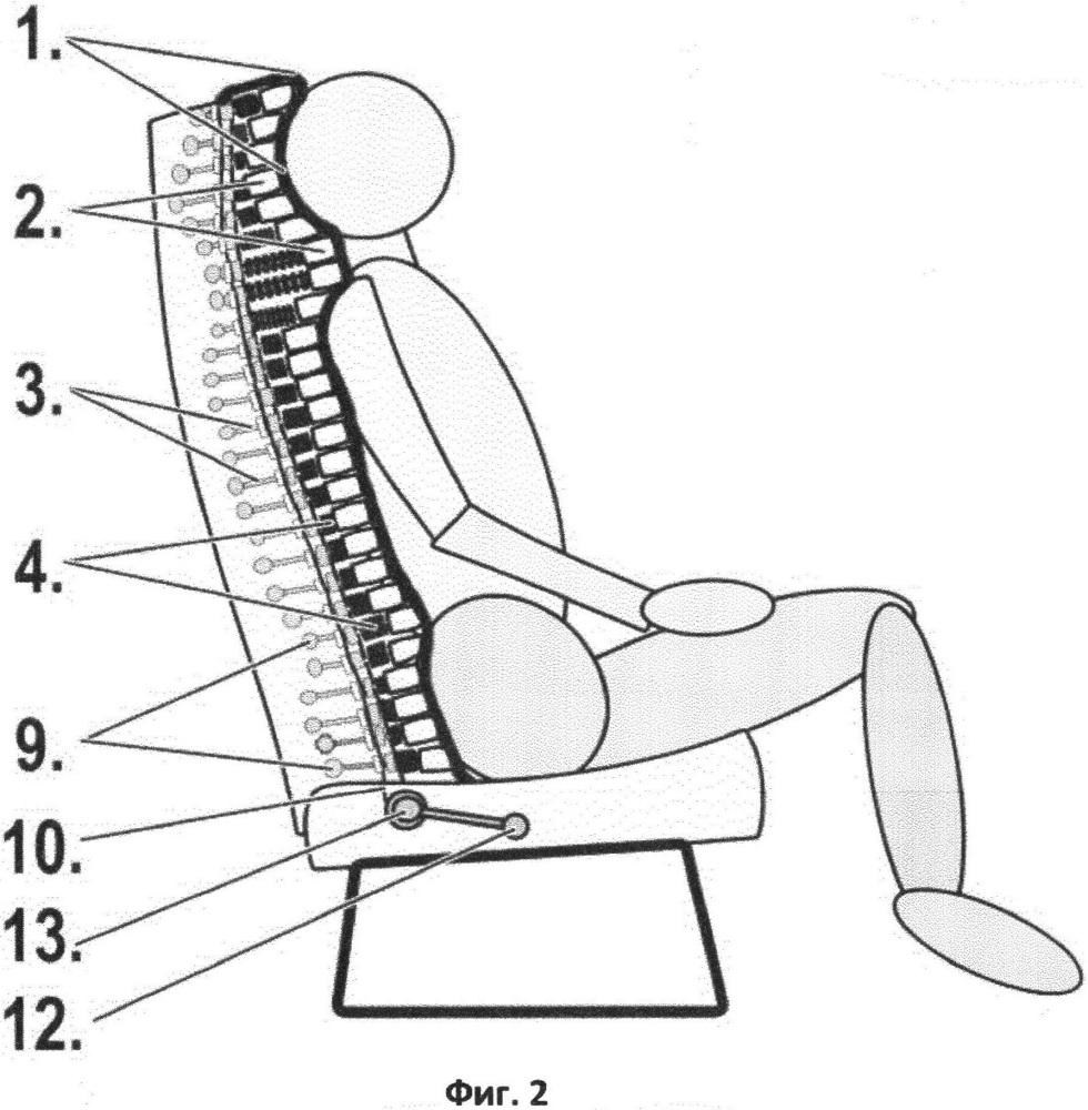 Кресло со спинкой, состоящей из подвижных механических сегментов, поддерживающих спину, шею и голову пользователя