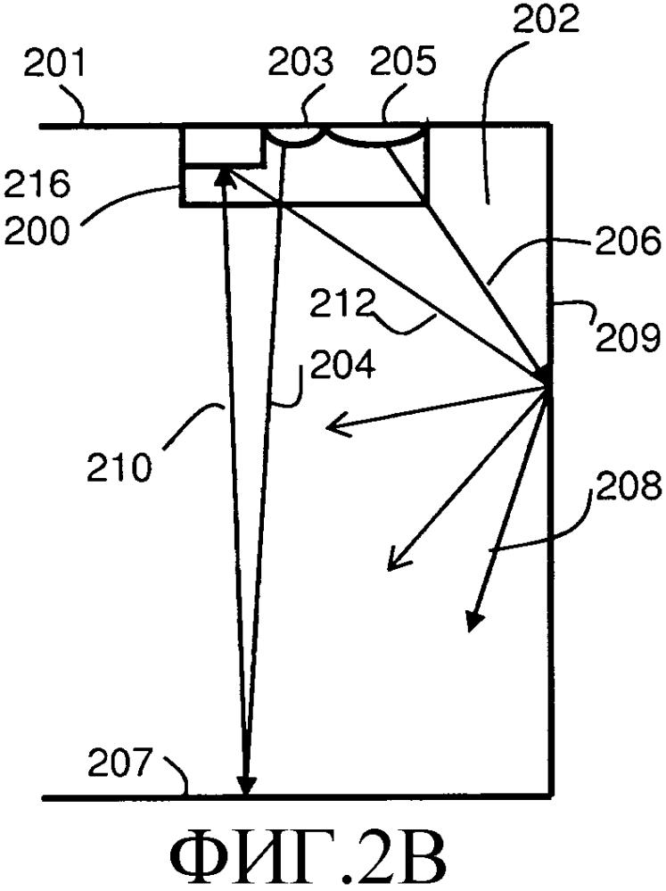 Детектирование наличия объекта с использованием осветительного устройства с расщепленным пучком
