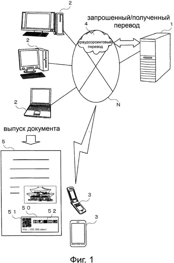 Устройство предоставления информации, способ предоставления информации и долговременный считываемый компьютером носитель записи, содержащий компьютерную программу