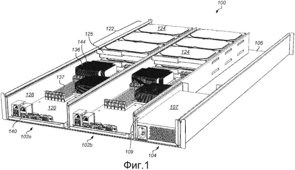 Монтируемые в стойках вычислительные устройства неполной ширины