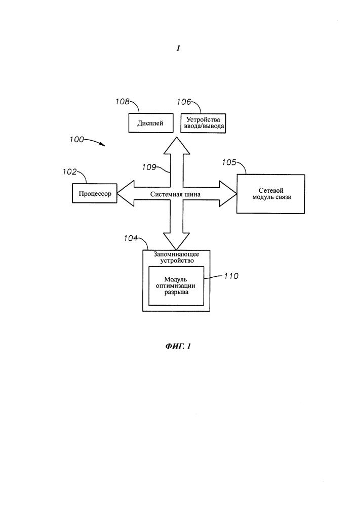 Способ определения местоположения точек интенсификации разрыва пласта с использованием минералогического состава, а также соответствующие система и программный продукт