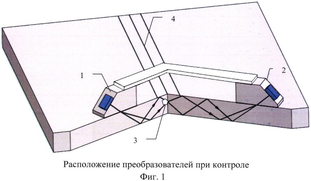 Способ выявления поперечно ориентированных дефектов при ультразвуковом сканировании изделия с отражающим дном