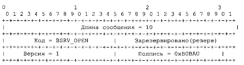 Способ и система обеспечения клиентскому устройству автоматического обновления ip-адреса, соответствующего доменному имени
