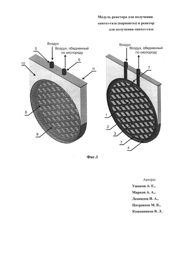 Модуль реактора для получения синтез-газа (варианты) и реактор для получения синтез-газа